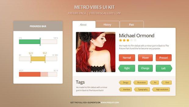 Metro Vibes UI Kit
