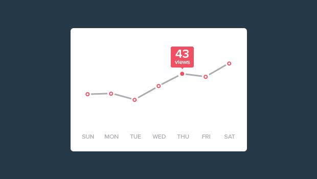 Graph Chart PSD