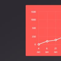 Graph PSD