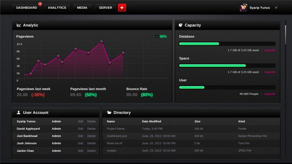 Black Dashboard Interface