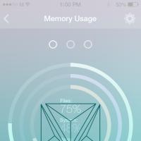 Memory Circles