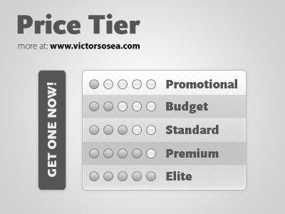 Price Tier