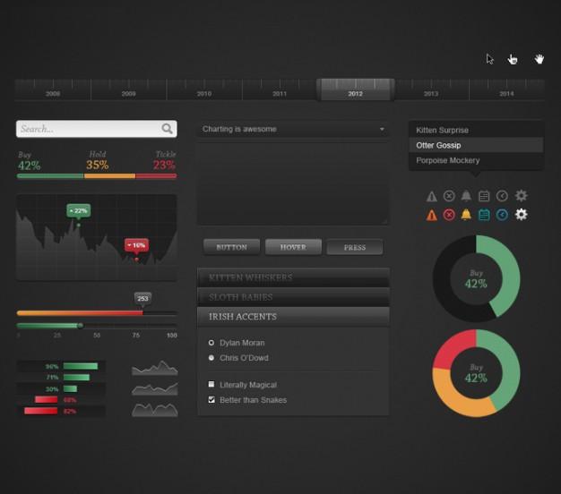 Chart Dark UI
