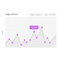 Visitors Stat Chart In Purple Color