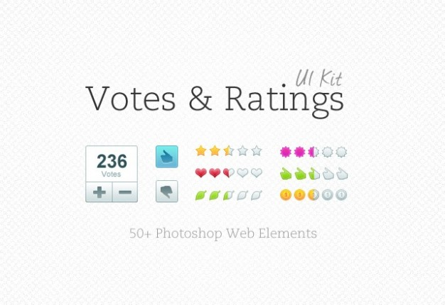 Votes With Ratings Web Elements