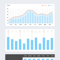 Graphs & Charts UI Components