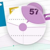 Chart PSD Template Set
