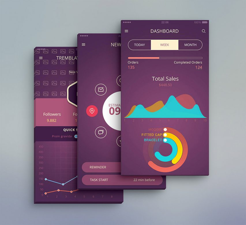 Mobile Application Admin Dashboard UI Free PSD