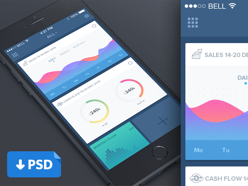 Clean Dashboard Mobile UI Template PSD