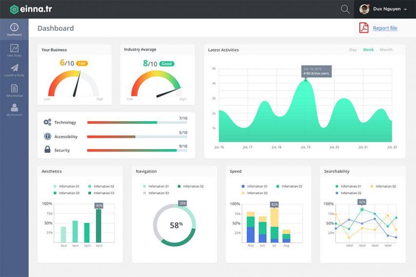 Admin Dashboard Statistics UI Free