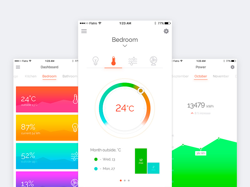 Smart Home App Dashboard UI Free