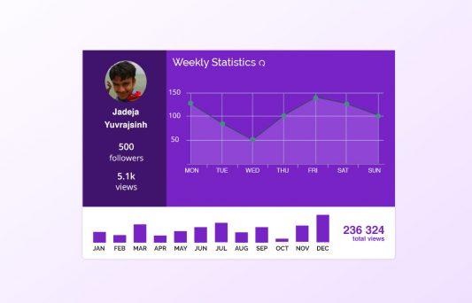 Profile Statistics Widget UI Kit Free