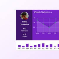 Profile Statistics Widget UI Kit Free