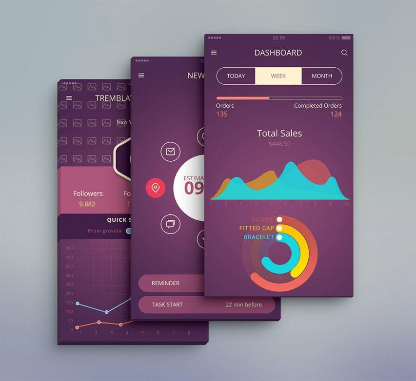Mobile Application Admin Dashboard UI Free
