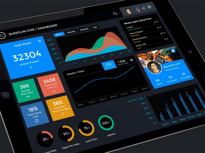 iPad Dashboard UI Design Kit