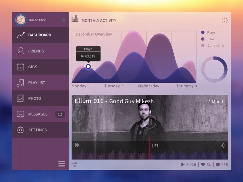 Music Page Dashboard Template Freebie PSD