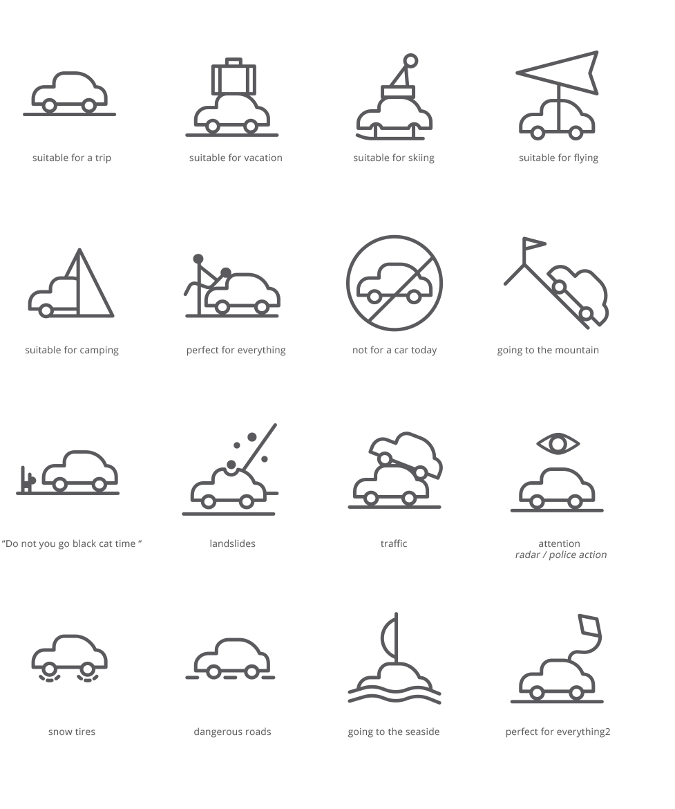 Free Icons For The Weather Situations