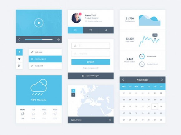 Clear And Minimal UI kit