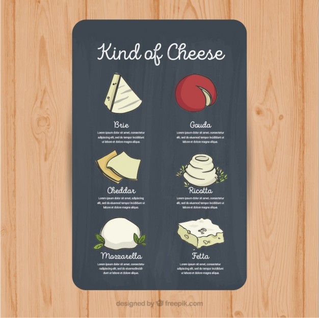 Card With A Selection Of Cheeses